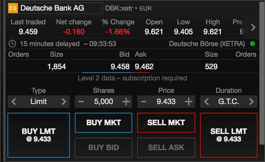 Saxo Bank - AskBrokers - AskBrokers
